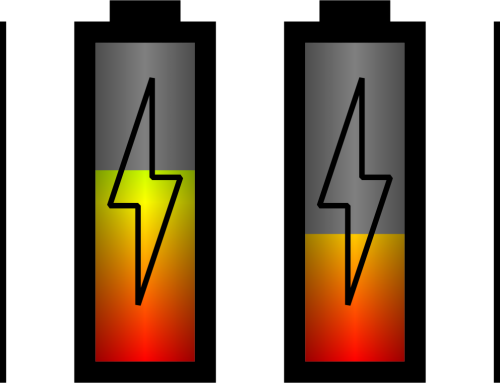 Migrén szakaszai